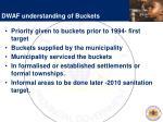 dwaf understanding of buckets