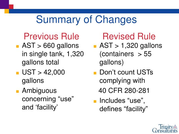 AST > 660 gallons in single tank, 1,320 gallons total