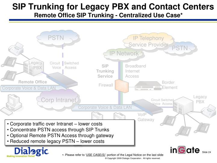 SIP Trunking for Legacy PBX and Contact Centers
