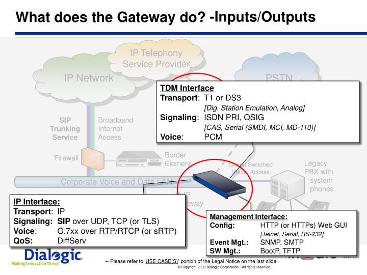 -Inputs/Outputs