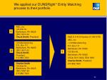 we applied our dunsright tm entity matching process to their portfolio