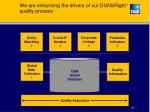 we are enhancing the drivers of our dunsright tm quality process