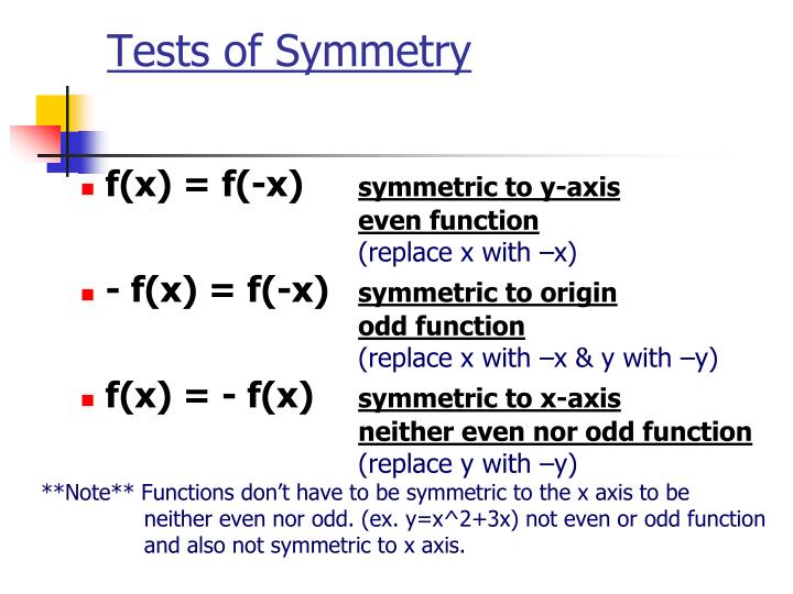 Tests of Symmetry