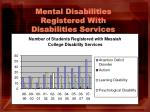 mental disabilities registered with disabilities services