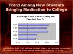 trend among new students bringing medication to college