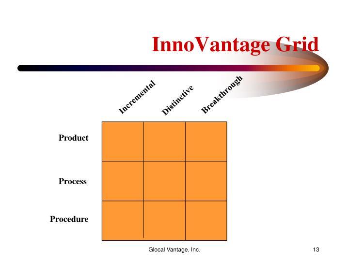 InnoVantage Grid