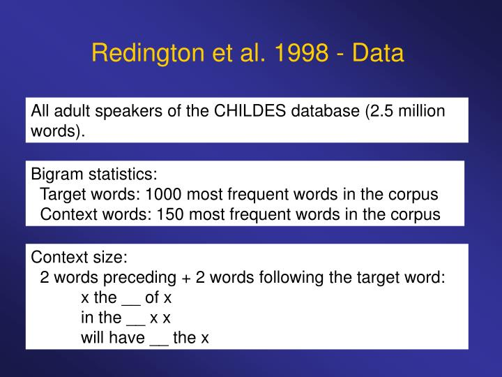 Redington et al. 1998 - Data