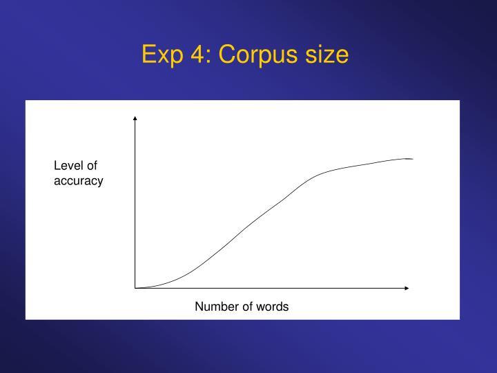Exp 4: Corpus size