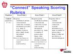 connect speaking scoring rubrics