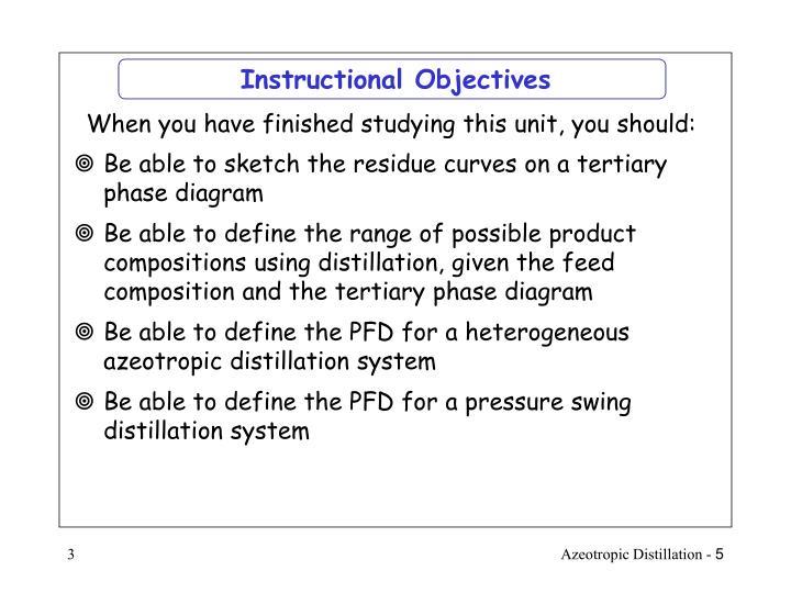 Ppt - Sequencing Of Azeotropic Distillation Columns Powerpoint Presentation