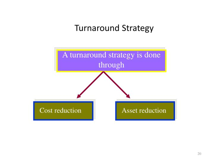 turnaround strategies Having a strategy for managing your shutdown, turnaround, or outage is key to a job-done-well here are some tools to get you started scheduled shutdowns, outages, and turnarounds are a big deal.