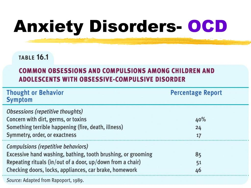 PPT - Module 34 Anxiety, Dissociative, and Personality ...