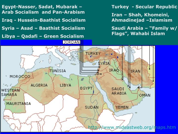 Egypt-Nasser, Sadat, Mubarak –Arab Socialism  and Pan-Arabism