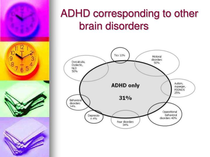 ADHD corresponding to other      brain disorders