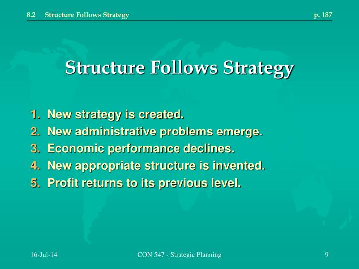 8.2	Structure Follows Strategy	p. 187