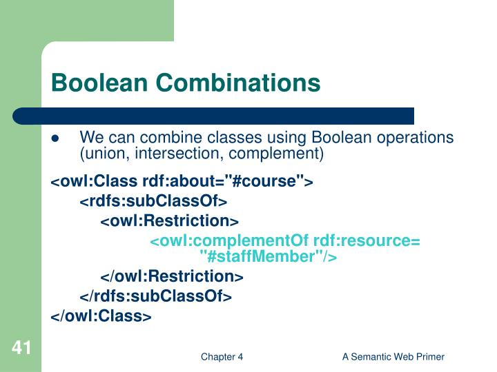Boolean Combinations