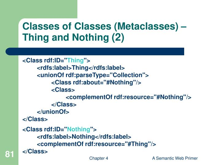 Classes of Classes (Metaclasses) – Thing and Nothing