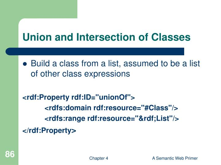 Union and Intersection of Classes