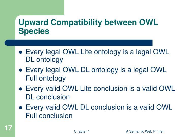 Upward Compatibility between OWL Species