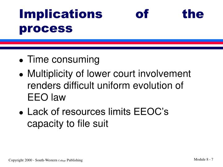 Implications of the process