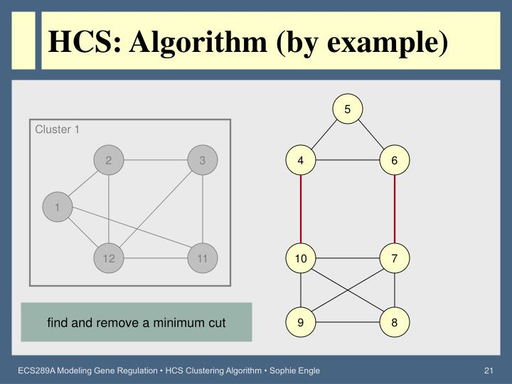 HCS: Algorithm (by example)
