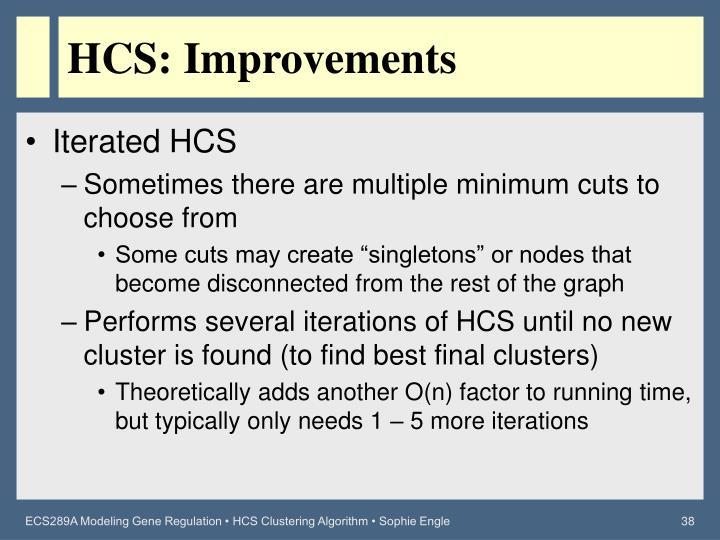 HCS: Improvements