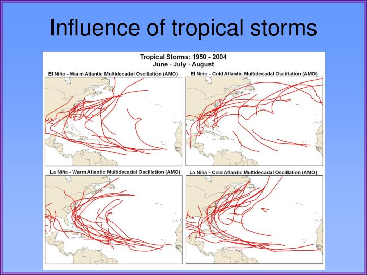 Influence of tropical storms