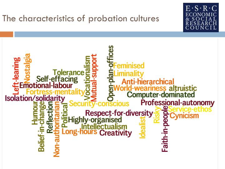 The characteristics of probation cultures