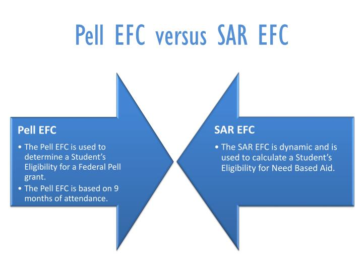 Pell EFC versus SAR EFC