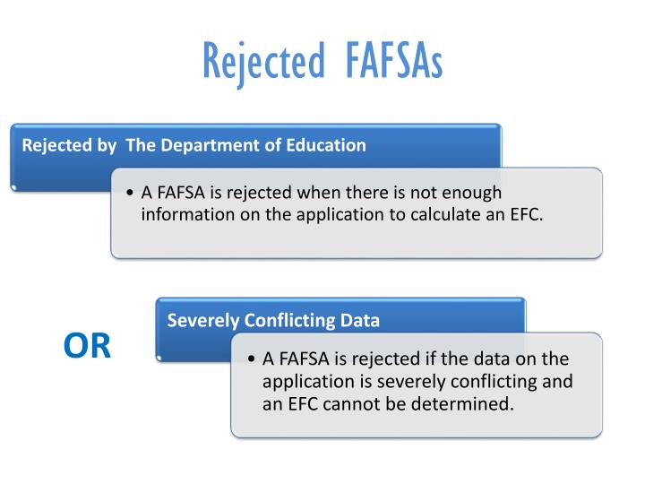 Rejected FAFSAs