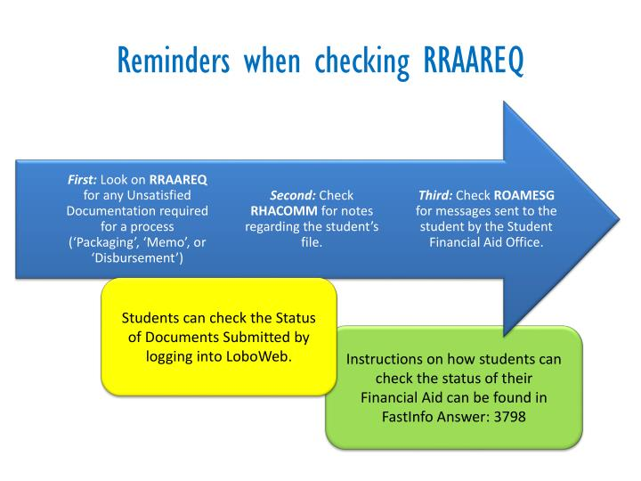 Reminders when checking RRAAREQ
