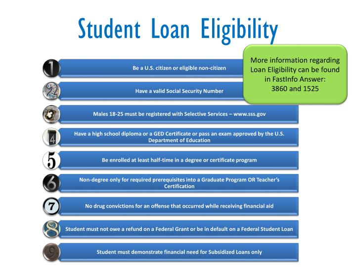 Student Loan Eligibility
