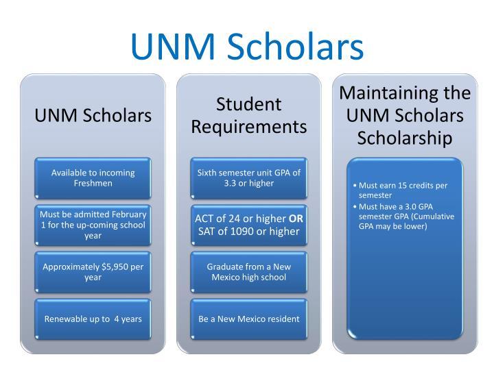 UNM Scholars