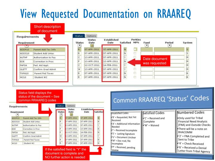 View Requested Documentation on RRAAREQ