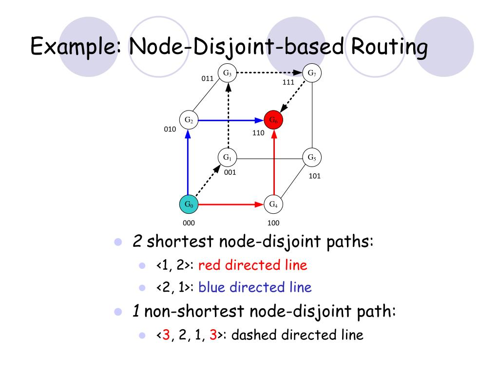 PPT - Social Feature-based Multi-path Routing in Delay Tolerant