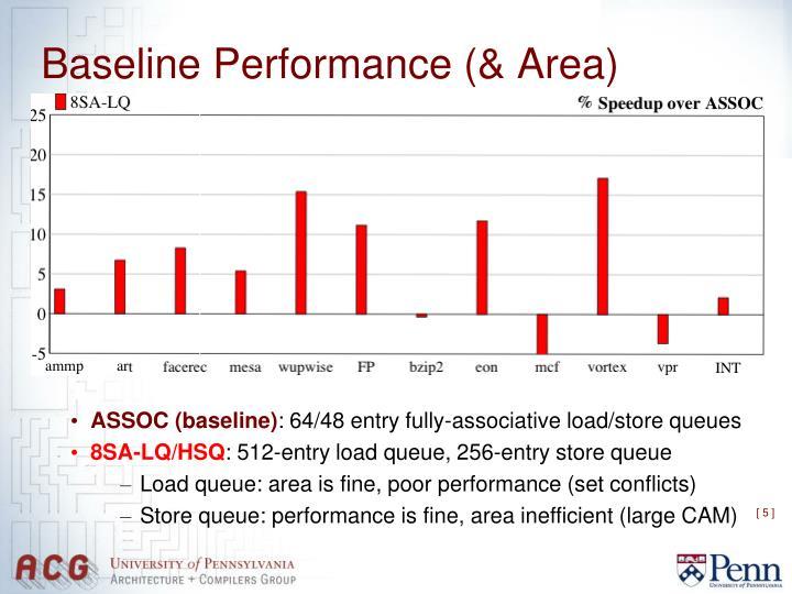 Baseline Performance (& Area)