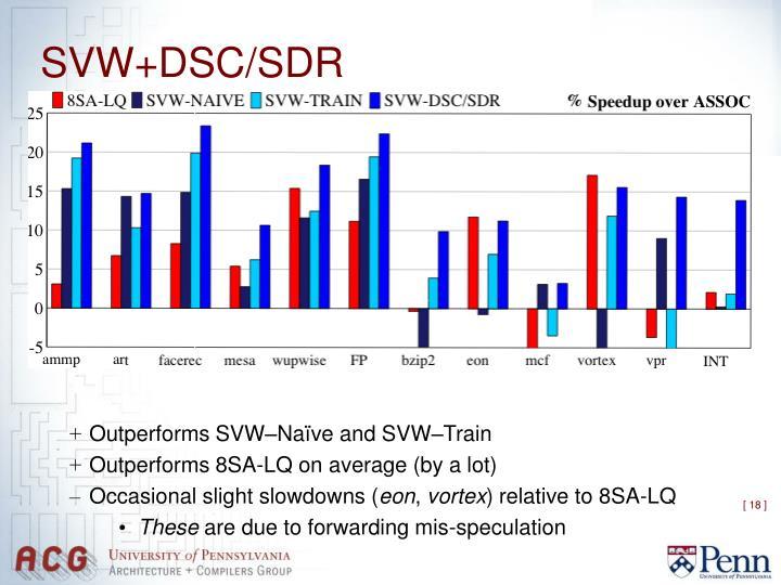 SVW+DSC/SDR