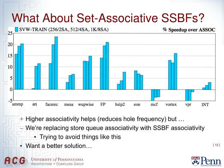 What About Set-Associative SSBFs?