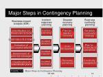 major steps in contingency planning