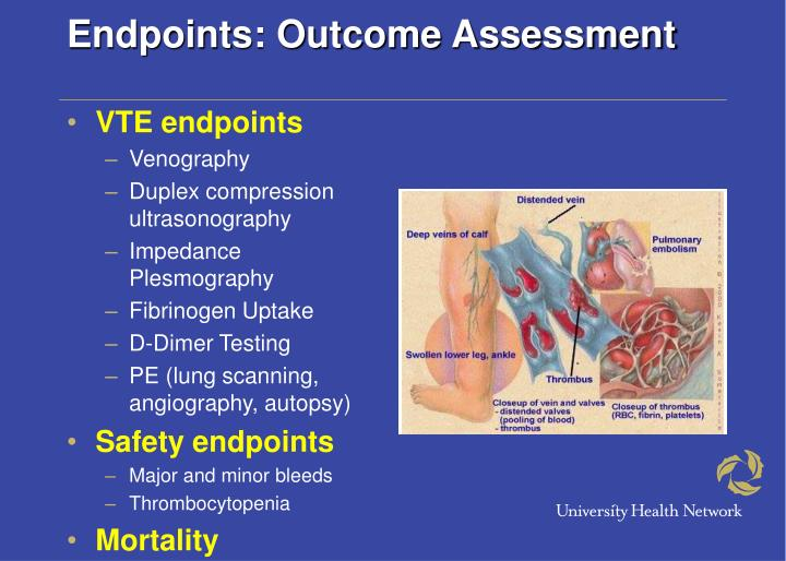 Endpoints: Outcome Assessment