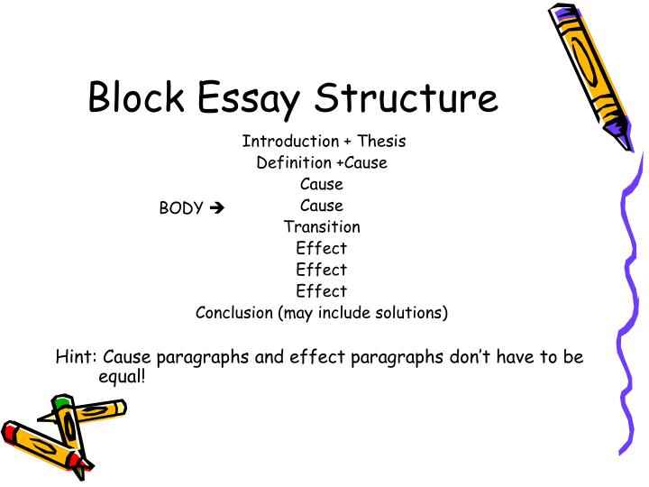 introduction paragraph to a cause and effect essay