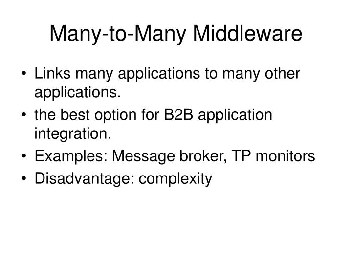 Many-to-Many Middleware