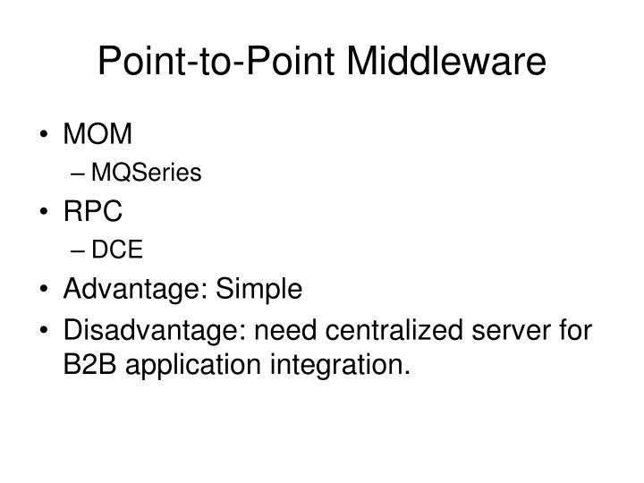 Point-to-Point Middleware
