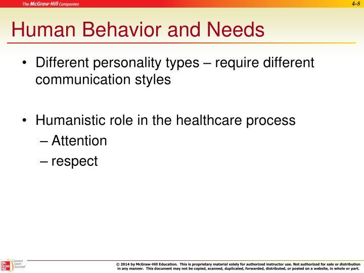 Human Behavior and Needs