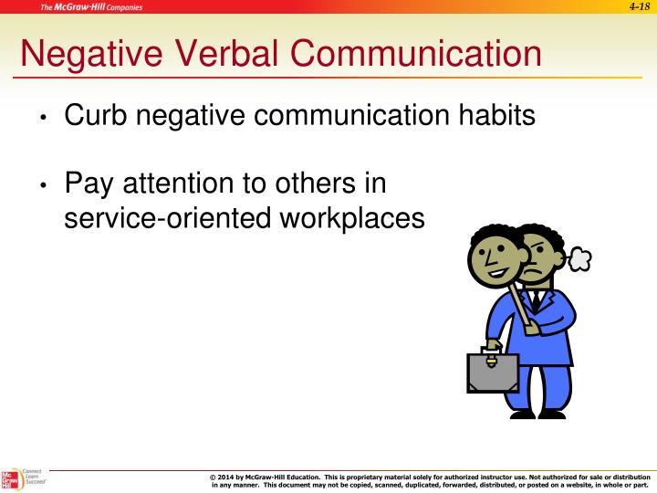 Negative Verbal Communication