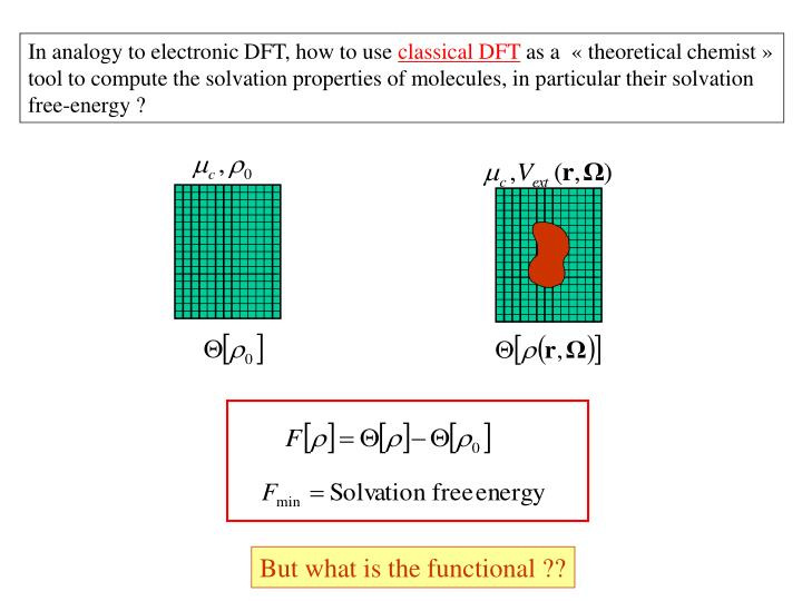 In analogy to electronic DFT, how to use