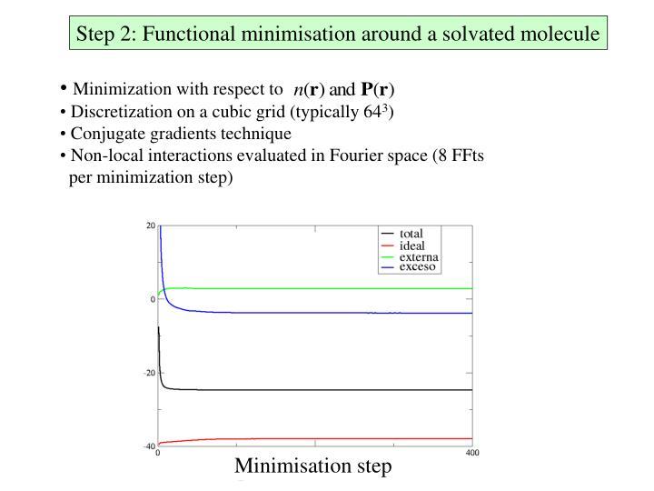 Step 2: Functional minimisation around a solvated molecule