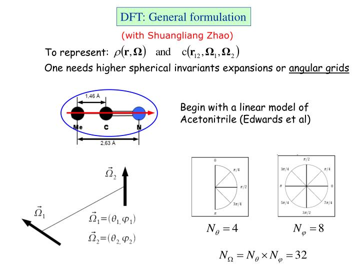 Begin with a linear model of