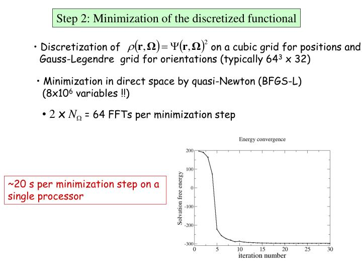 Step 2: Minimization of the discretized functional