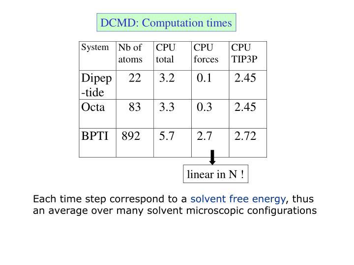DCMD: Computation times